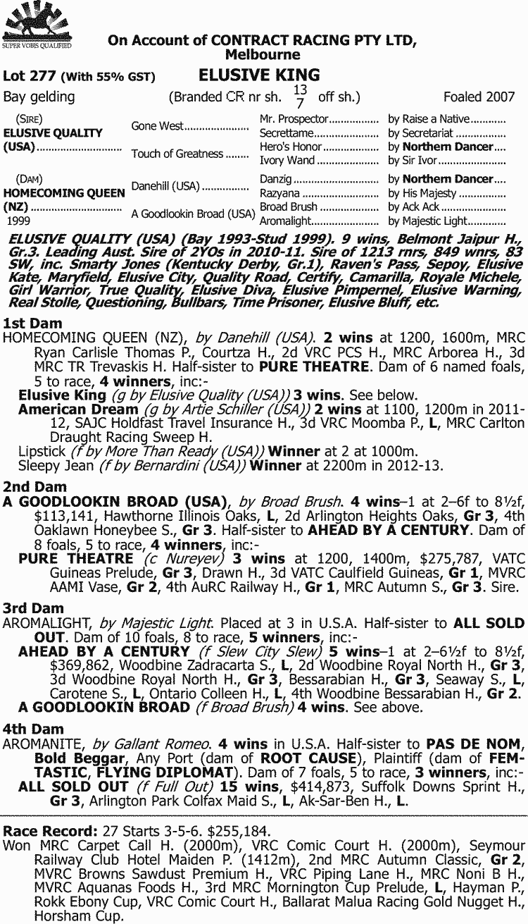 Inglis 2013 March Thoroughbred Sale Lot 277 Elusive King Ceres Classic 225 Gr Pedigree