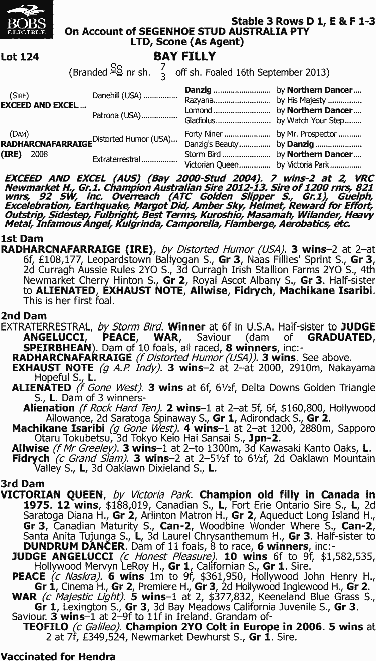 Inglis 2015 Australian Easter Yearling Sale Lot 124 Exceed And Tango Step Diagram Arthur Murray Didn39t Excel X Radharcnafarraige Ire