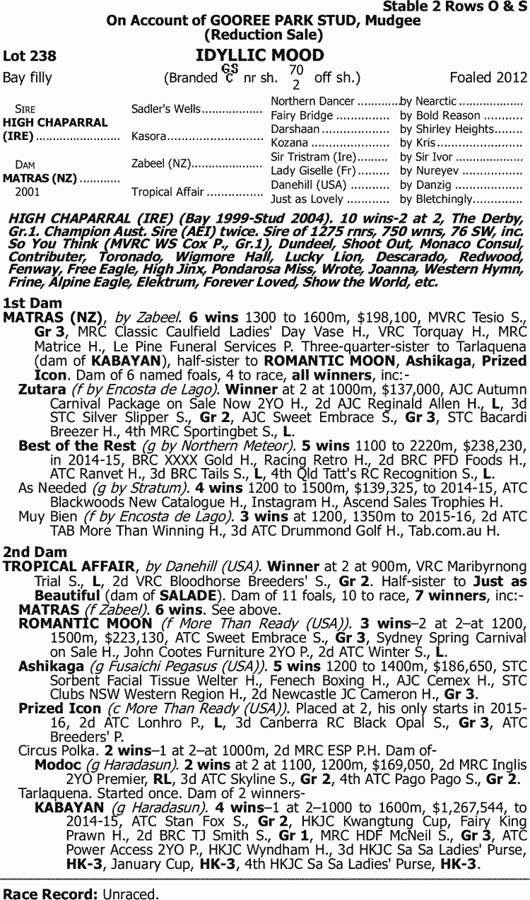 0de7b6388bbd Inglis - 2016 Australian Broodmare and Weanling Sale - Lot 238 ...