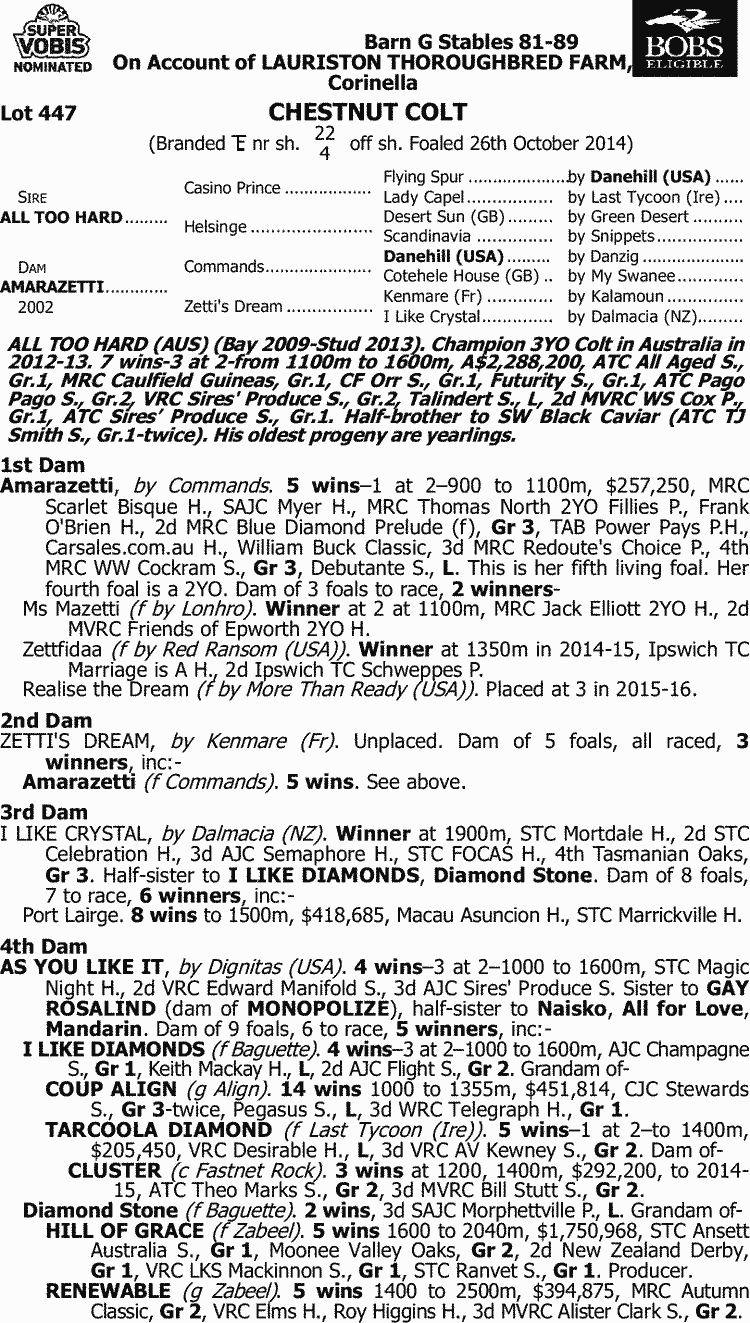 Inglis - 2016 Melbourne Premier Yearling Sale - Lot 447, All