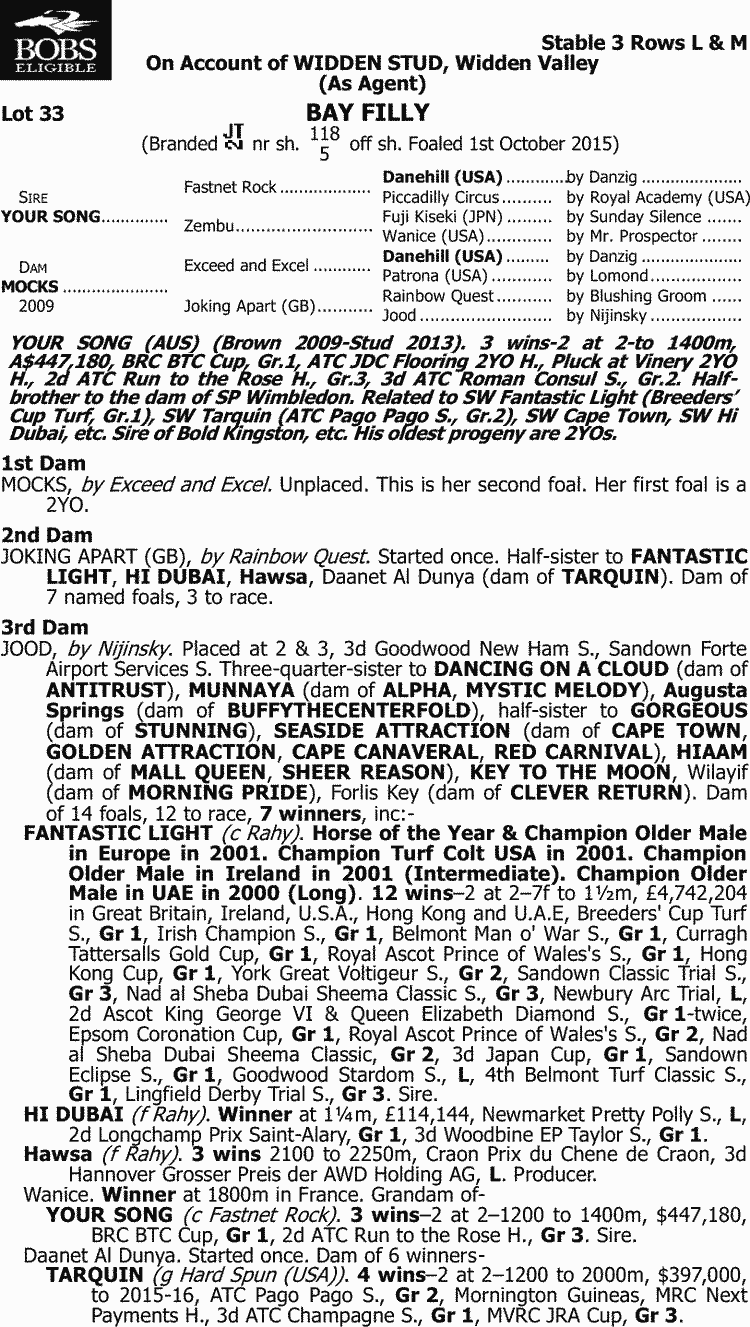 Inglis 2017 Classic Yearling Sale Lot 33 Your Song X Mocks # Muebles Dencina Granada