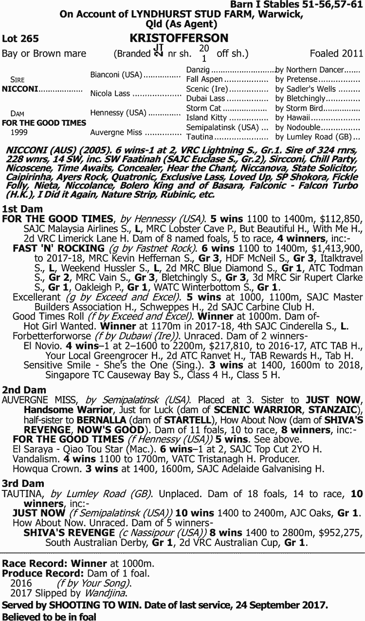 cc1db08a890 Inglis - 2018 Australian Broodmare and Weanling Sale - Lot 265 ...